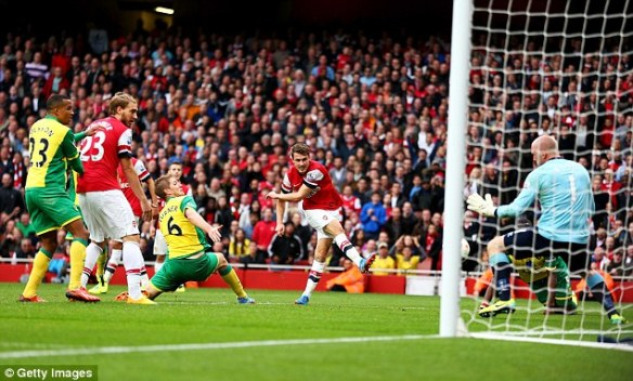 Ramsey Scores Against Norwich